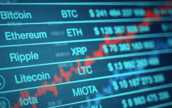 Top 20 Cryptocurrency Exchanges and What You Need to Know about Them