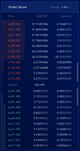 Liquid Exchange Order Book