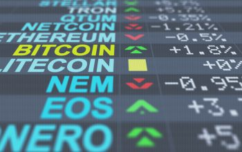 Crypto Exchanges Guide: History, Considerations, and Recommendations