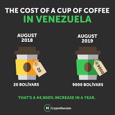 Venezuela Inflation Price of Coffee Illustration