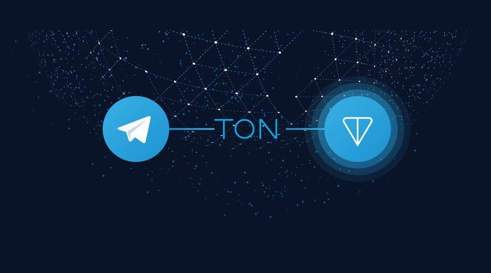 Ton & Gram